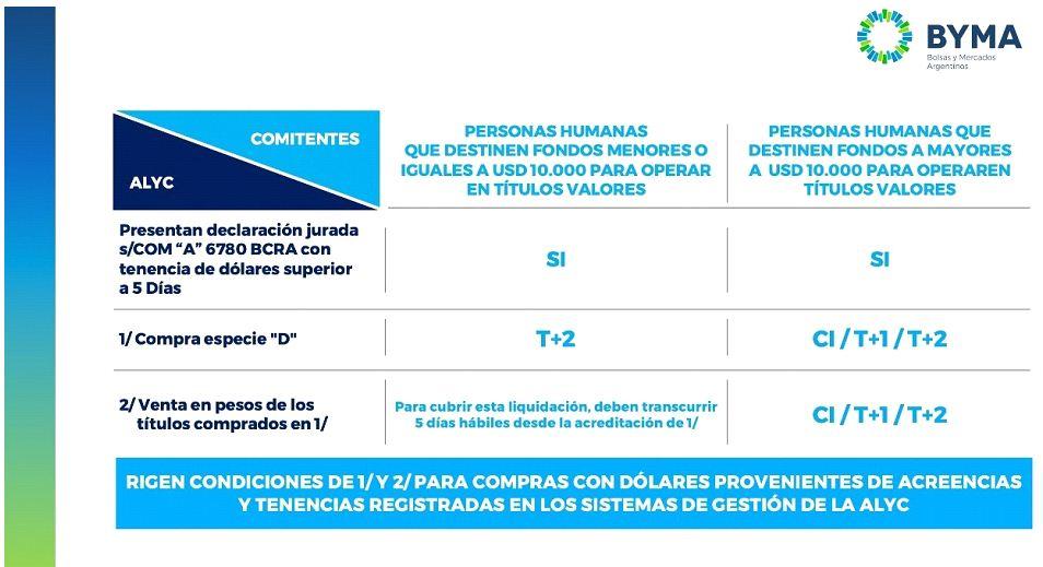 deuda fmi argentina